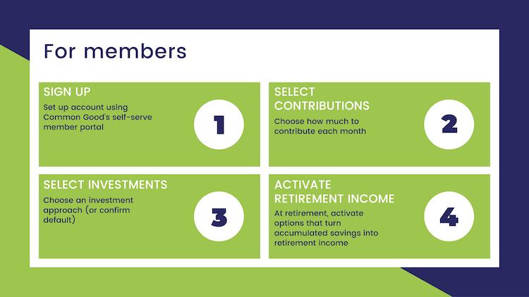 member-steps-